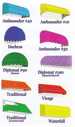 basket awning types